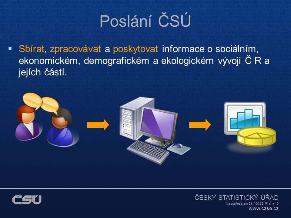 ČESKÝ STATISTICKÝ ÚŘAD Na padesátém 81, 100 82 Praha 10 www.czso.cz Děkuji za pozornost.