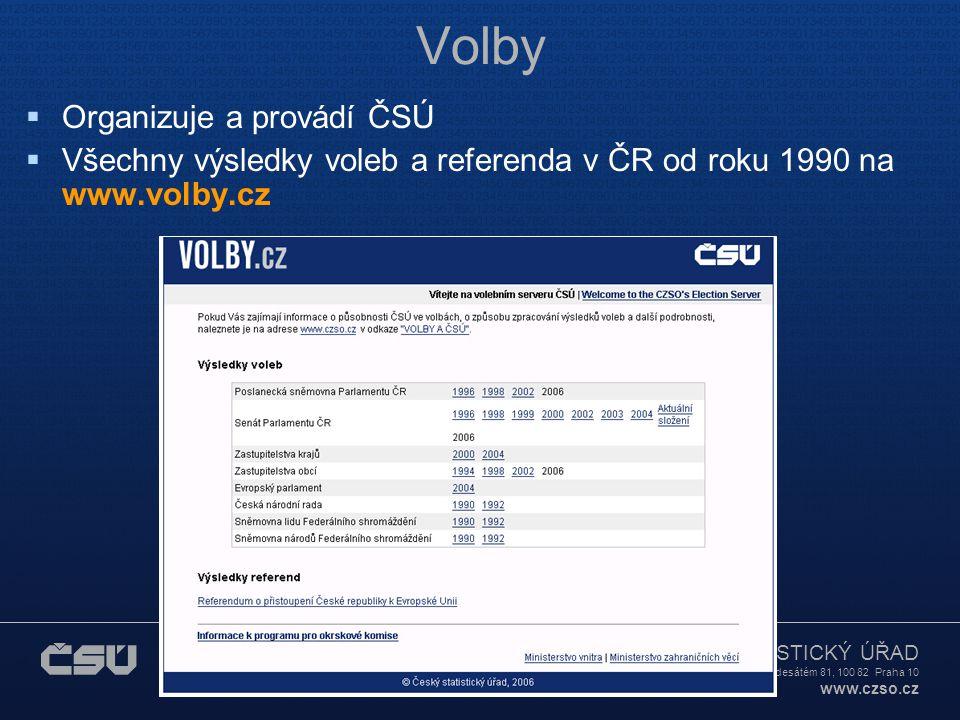 ČESKÝ STATISTICKÝ ÚŘAD Na padesátém 81, 100 82 Praha 10 www.czso.cz Volby  Organizuje a provádí ČSÚ  Všechny výsledky voleb a referenda v ČR od roku 1990 na www.volby.cz