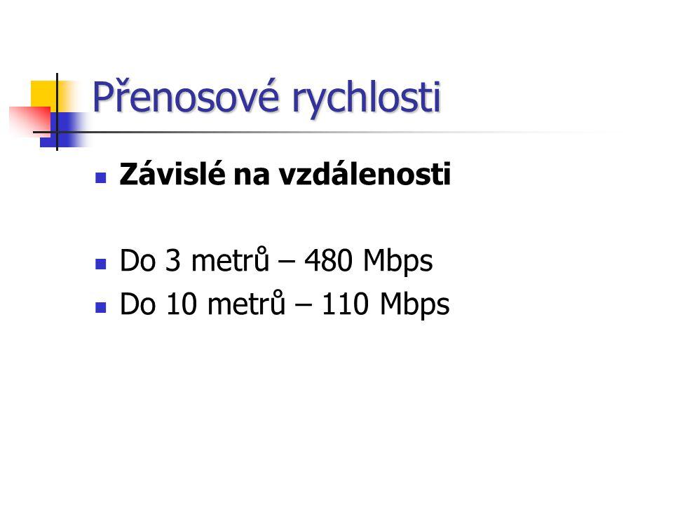 Závislé na vzdálenosti Do 3 metrů – 480 Mbps Do 10 metrů – 110 Mbps Přenosové rychlosti