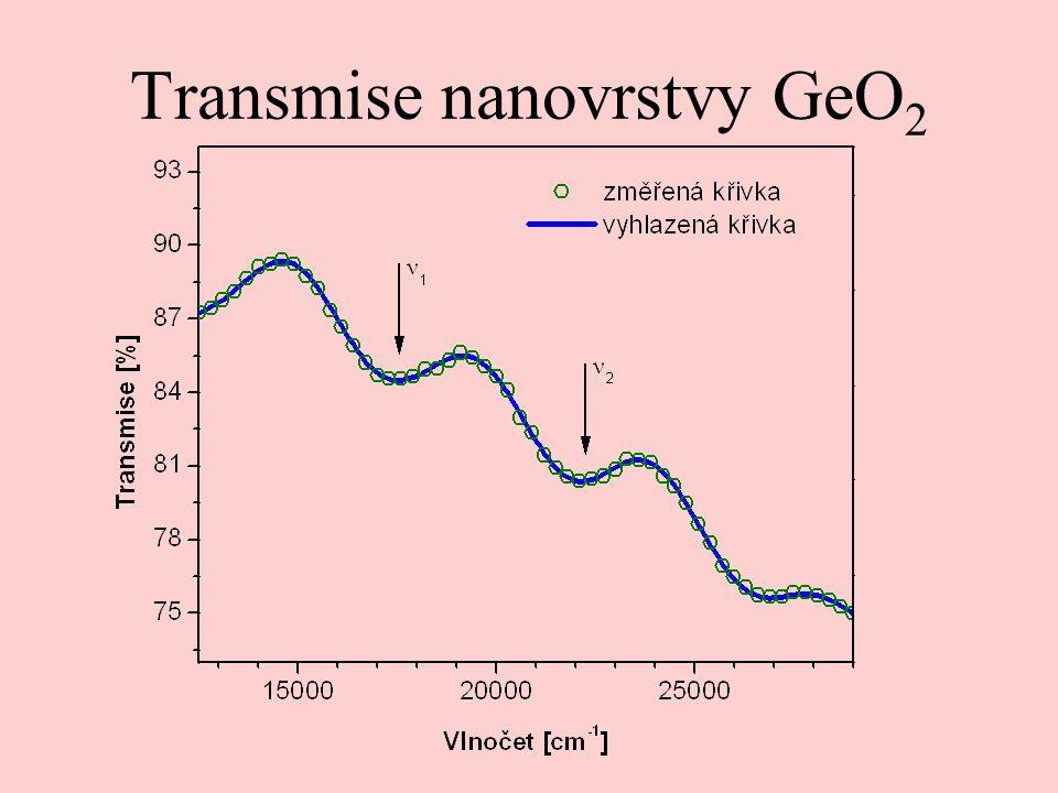 Transmise nanovrstvy GeO 2