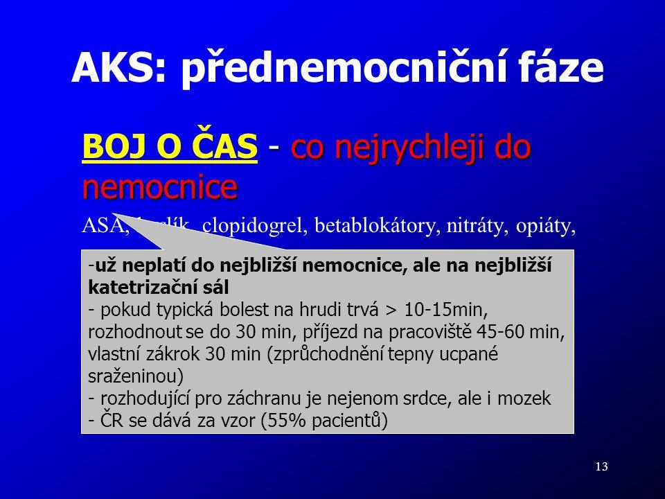 13 AKS: přednemocniční fáze - co nejrychleji do nemocnice BOJ O ČAS - co nejrychleji do nemocnice ASA, kyslík, clopidogrel, betablokátory, nitráty, op