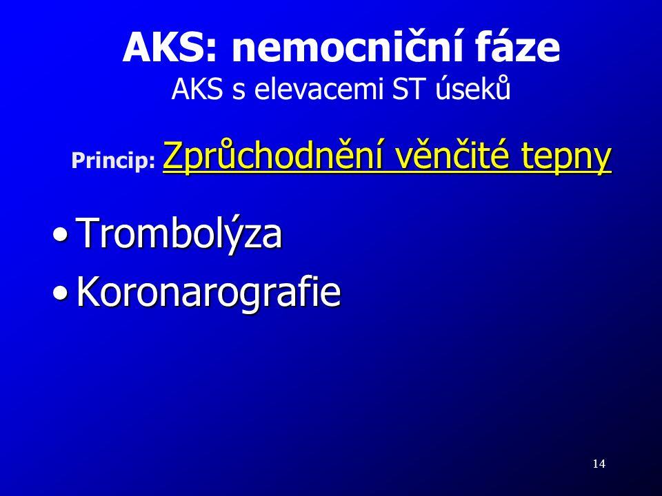 14 Zprůchodnění věnčité tepny AKS: nemocniční fáze AKS s elevacemi ST úseků Princip: Zprůchodnění věnčité tepny TrombolýzaTrombolýza KoronarografieKor