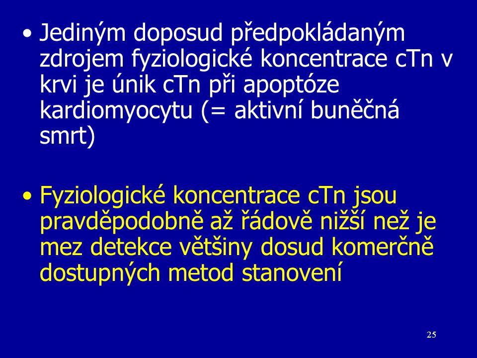 25 Jediným doposud předpokládaným zdrojem fyziologické koncentrace cTn v krvi je únik cTn při apoptóze kardiomyocytu (= aktivní buněčná smrt) Fyziolog