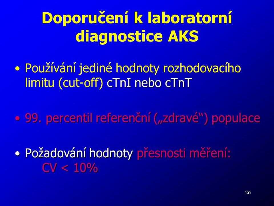 26 Doporučení k laboratorní diagnostice AKS cTnI nebo cTnTPoužívání jediné hodnoty rozhodovacího limitu (cut-off) cTnI nebo cTnT 99. percentil referen