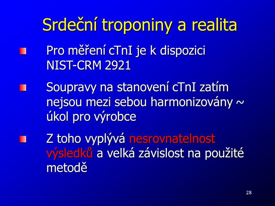 28 Srdeční troponiny a realita Pro měření cTnI je k dispozici NIST-CRM 2921 Pro měření cTnI je k dispozici NIST-CRM 2921 Soupravy na stanovení cTnI za