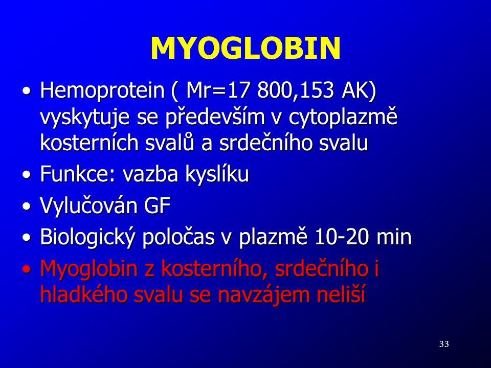 33 MYOGLOBIN Hemoprotein ( Mr=17 800,153 AK) vyskytuje se především v cytoplazmě kosterních svalů a srdečního svaluHemoprotein ( Mr=17 800,153 AK) vys