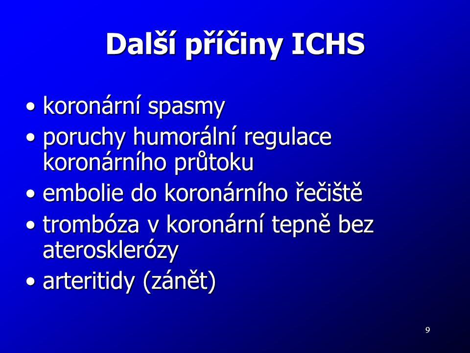 9 Další příčiny ICHS koronární spasmykoronární spasmy poruchy humorální regulace koronárního průtokuporuchy humorální regulace koronárního průtoku emb