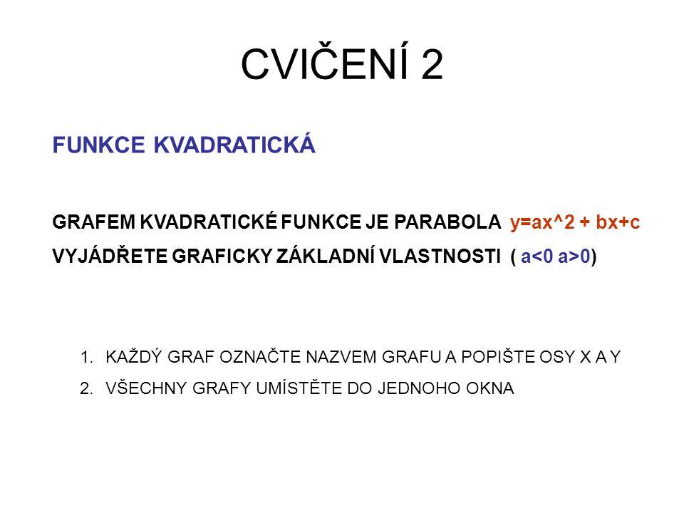 CVIČENÍ 2 FUNKCE KVADRATICKÁ GRAFEM KVADRATICKÉ FUNKCE JE PARABOLA y=ax^2 + bx+c VYJÁDŘETE GRAFICKY ZÁKLADNÍ VLASTNOSTI ( a 0) 1.KAŽDÝ GRAF OZNAČTE NAZVEM GRAFU A POPIŠTE OSY X A Y 2.VŠECHNY GRAFY UMÍSTĚTE DO JEDNOHO OKNA