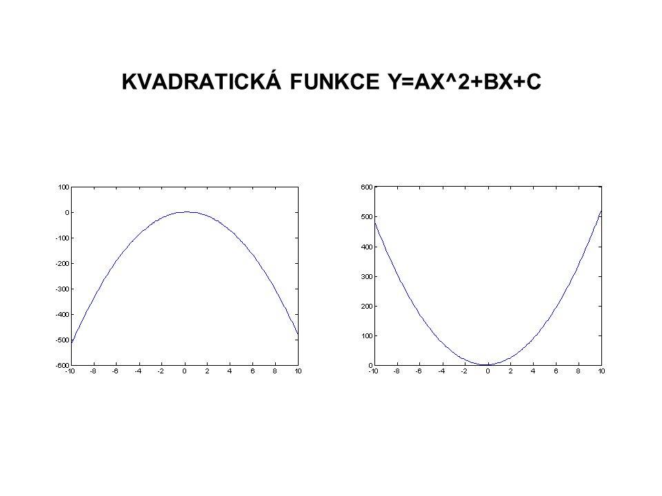 KVADRATICKÁ FUNKCE Y=AX^2+BX+C