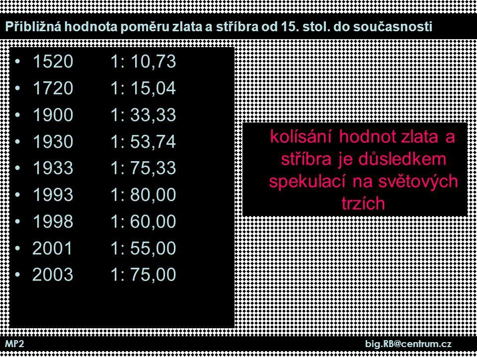 MP2 big.RB@centrum.cz Přibližná hodnota poměru zlata a stříbra od 15. stol. do současnosti 1520 1: 10,73 1720 1: 15,04 1900 1: 33,33 19301: 53,74 1933