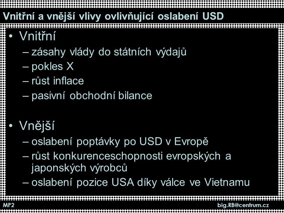 MP2 big.RB@centrum.cz Vnitřní a vnější vlivy ovlivňující oslabení USD Vnitřní –zásahy vlády do státních výdajů –pokles X –růst inflace –pasivní obchod