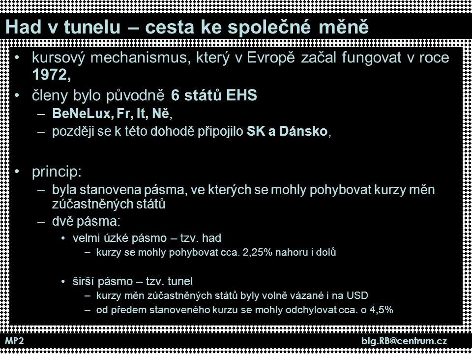 MP2 big.RB@centrum.cz Had v tunelu – cesta ke společné měně kursový mechanismus, který v Evropě začal fungovat v roce 1972, členy bylo původně 6 států