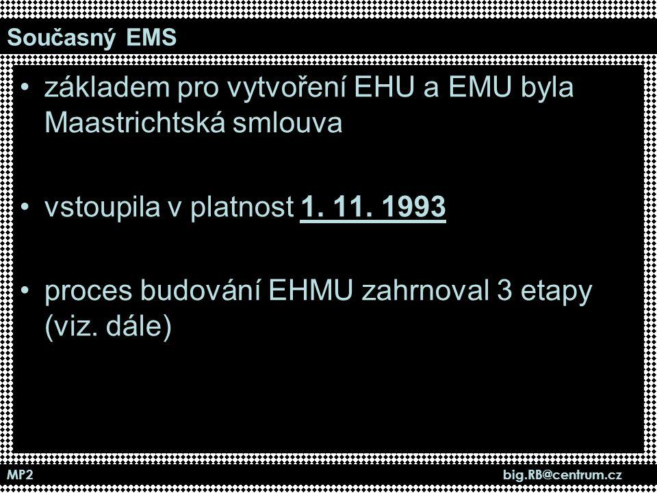 MP2 big.RB@centrum.cz Současný EMS základem pro vytvoření EHU a EMU byla Maastrichtská smlouva vstoupila v platnost 1. 11. 1993 proces budování EHMU z