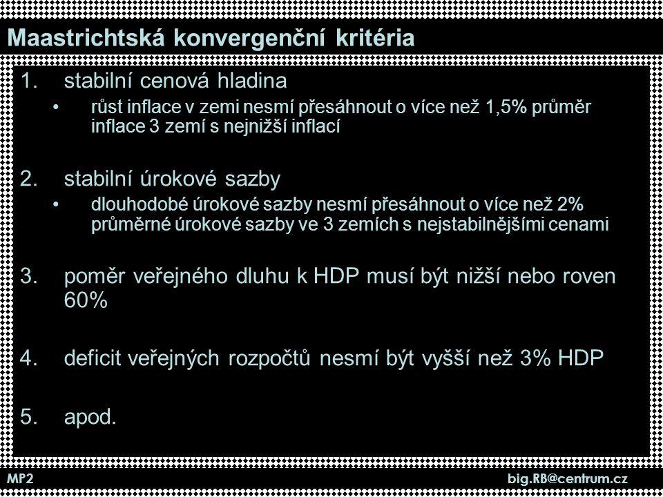 MP2 big.RB@centrum.cz Maastrichtská konvergenční kritéria 1.stabilní cenová hladina růst inflace v zemi nesmí přesáhnout o více než 1,5% průměr inflac