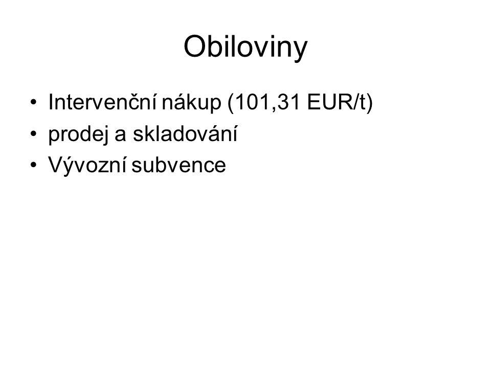 Obiloviny Intervenční nákup (101,31 EUR/t) prodej a skladování Vývozní subvence