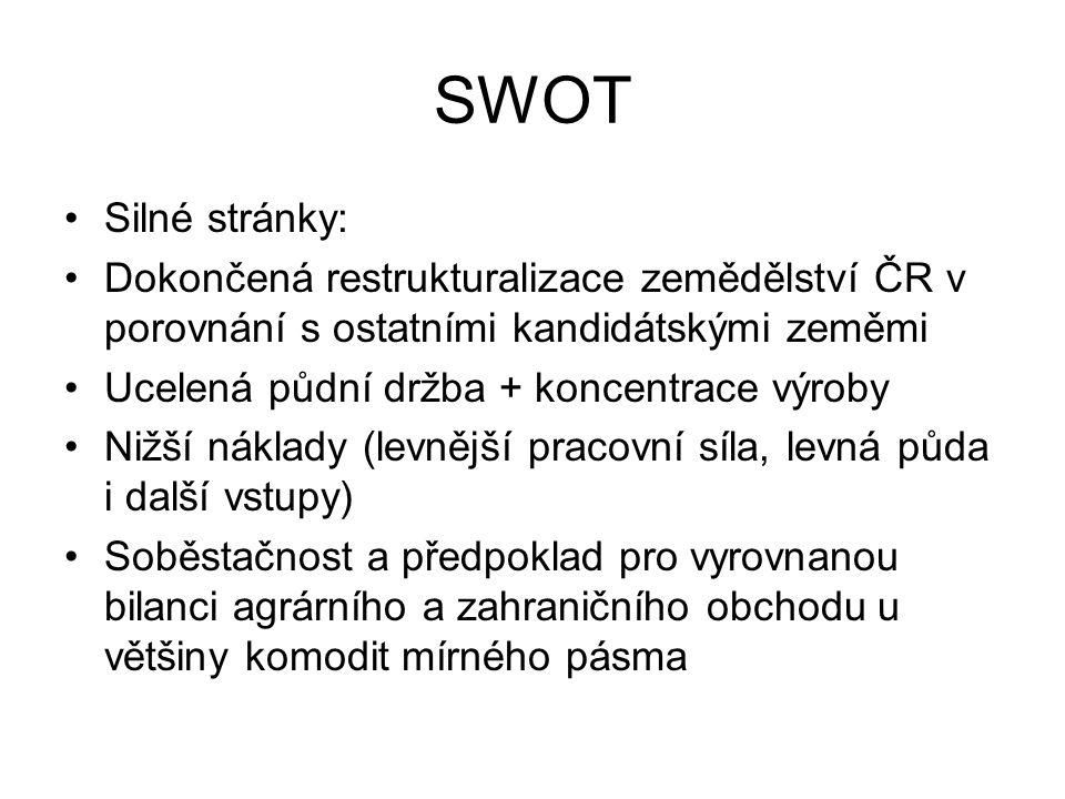 SWOT Silné stránky: Dokončená restrukturalizace zemědělství ČR v porovnání s ostatními kandidátskými zeměmi Ucelená půdní držba + koncentrace výroby N