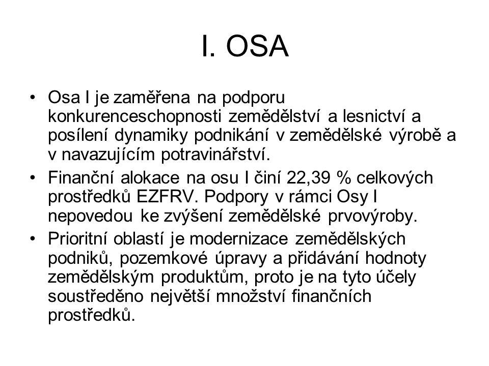 I. OSA Osa I je zaměřena na podporu konkurenceschopnosti zemědělství a lesnictví a posílení dynamiky podnikání v zemědělské výrobě a v navazujícím pot