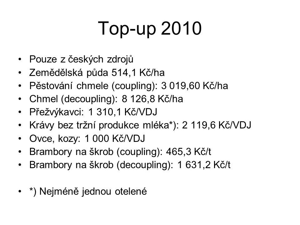 Top-up 2010 Pouze z českých zdrojů Zemědělská půda 514,1 Kč/ha Pěstování chmele (coupling): 3 019,60 Kč/ha Chmel (decoupling): 8 126,8 Kč/ha Přežvýkav