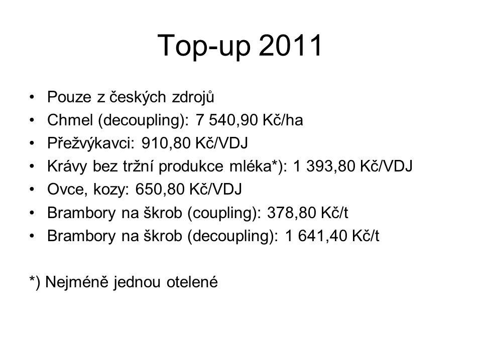 Top-up 2011 Pouze z českých zdrojů Chmel (decoupling): 7 540,90 Kč/ha Přežvýkavci: 910,80 Kč/VDJ Krávy bez tržní produkce mléka*): 1 393,80 Kč/VDJ Ovc