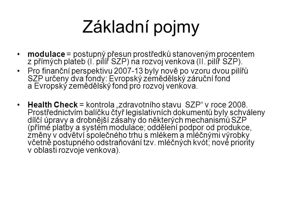 Základní pojmy modulace = postupný přesun prostředků stanoveným procentem z přímých plateb (I. pilíř SZP) na rozvoj venkova (II. pilíř SZP). Pro finan