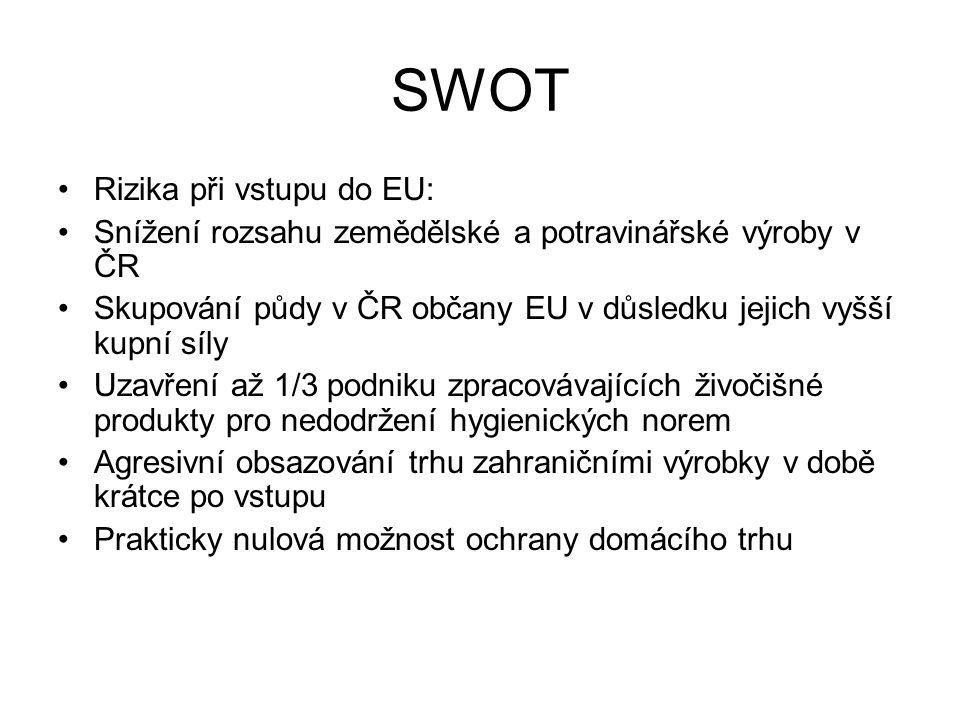 SWOT Rizika při vstupu do EU: Snížení rozsahu zemědělské a potravinářské výroby v ČR Skupování půdy v ČR občany EU v důsledku jejich vyšší kupní síly
