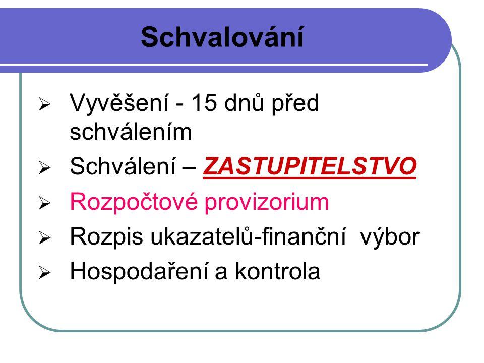 Schvalování  Vyvěšení - 15 dnů před schválením  Schválení – ZASTUPITELSTVO  Rozpočtové provizorium  Rozpis ukazatelů-finanční výbor  Hospodaření a kontrola