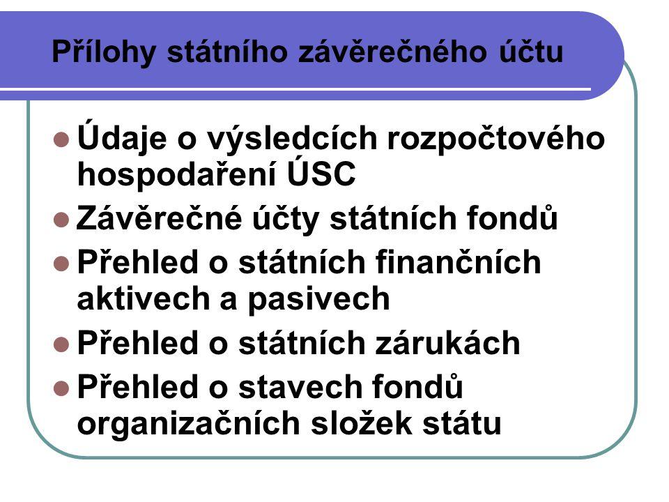 Přílohy státního závěrečného účtu Údaje o výsledcích rozpočtového hospodaření ÚSC Závěrečné účty státních fondů Přehled o státních finančních aktivech a pasivech Přehled o státních zárukách Přehled o stavech fondů organizačních složek státu