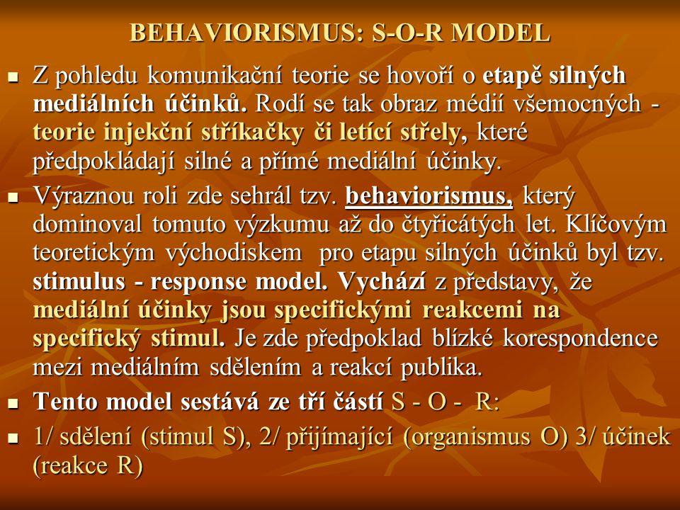 BEHAVIORISMUS: S-O-R MODEL Z pohledu komunikační teorie se hovoří o etapě silných mediálních účinků. Rodí se tak obraz médií všemocných - teorie injek