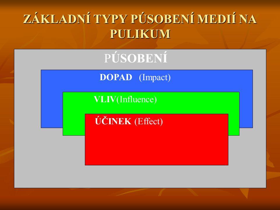 ZÁKLADNÍ TYPY PÚSOBENÍ MEDIÍ NA PULIKUM PÚSOBENÍ DOPAD (Impact) VLIV(Influence) ÚČINEK (Effect)