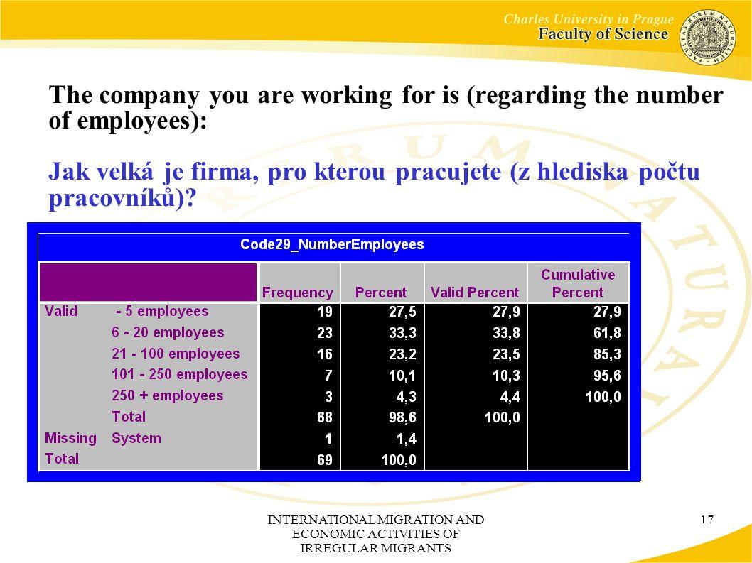 INTERNATIONAL MIGRATION AND ECONOMIC ACTIVITIES OF IRREGULAR MIGRANTS 17 The company you are working for is (regarding the number of employees): Jak velká je firma, pro kterou pracujete (z hlediska počtu pracovníků)