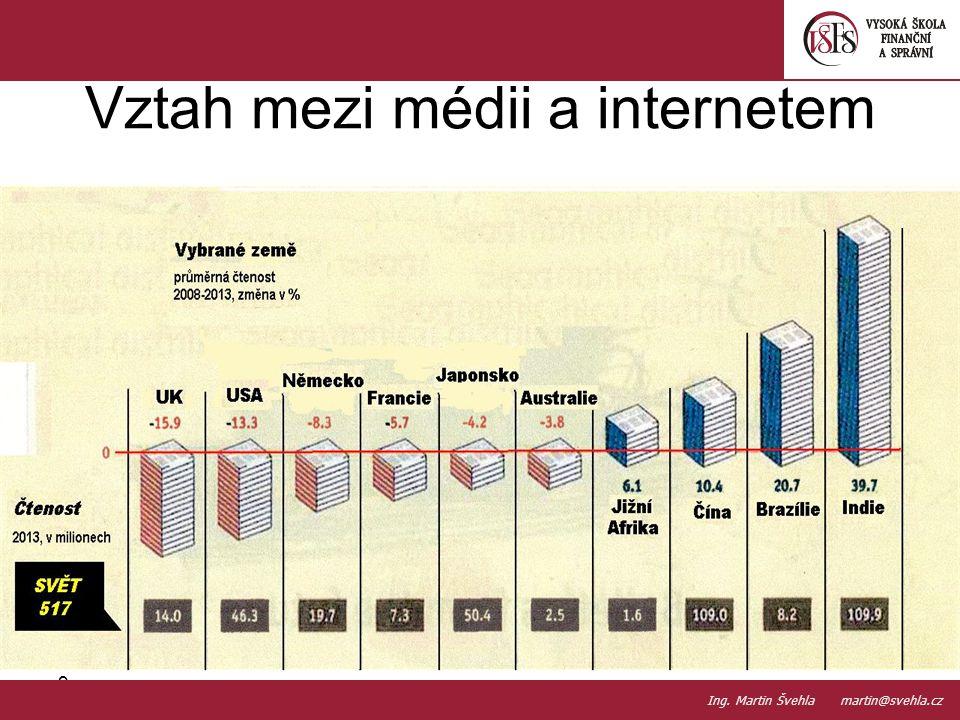 Vztah mezi médii a internetem 10.PaedDr.Emil Hanousek,CSc., 14002@mail.vsfs.cz :: Ing.