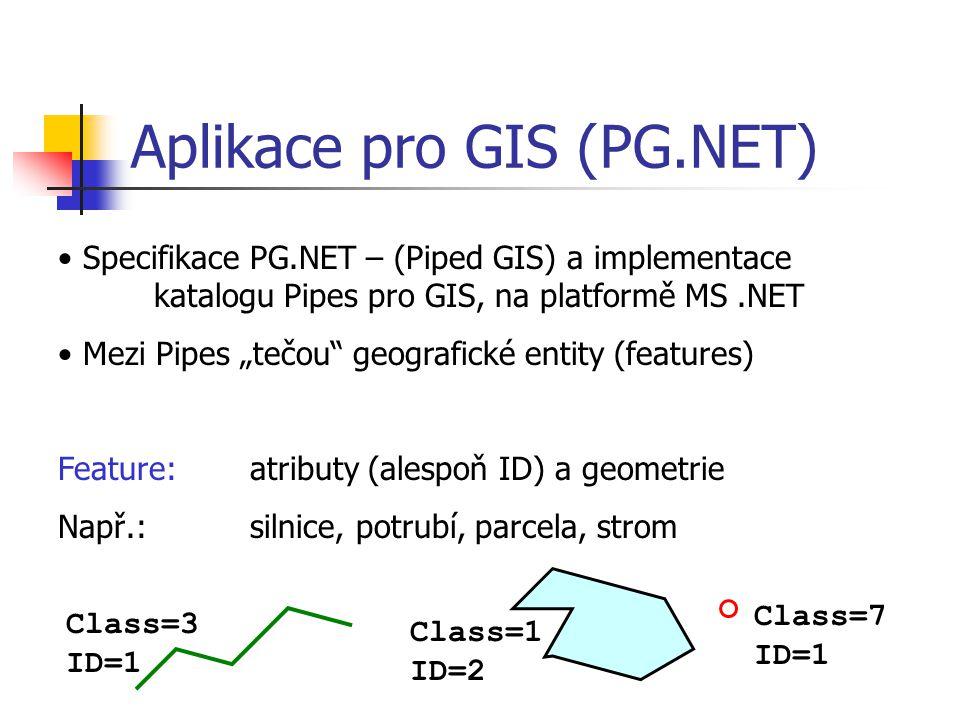 """Aplikace pro GIS (PG.NET) Specifikace PG.NET – (Piped GIS) a implementace katalogu Pipes pro GIS, na platformě MS.NET Mezi Pipes """"tečou"""" geografické e"""
