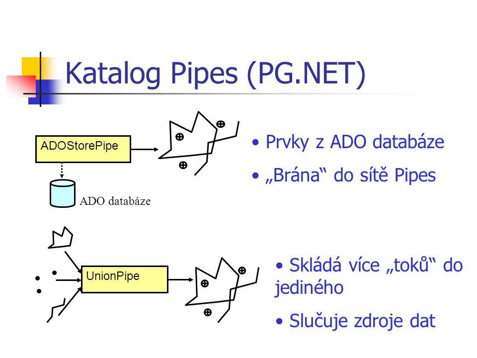 "Katalog Pipes (PG.NET) ADOStorePipe ADO databáze Prvky z ADO databáze ""Brána"" do sítě Pipes UnionPipe Skládá více ""toků"" do jediného Slučuje zdroje da"