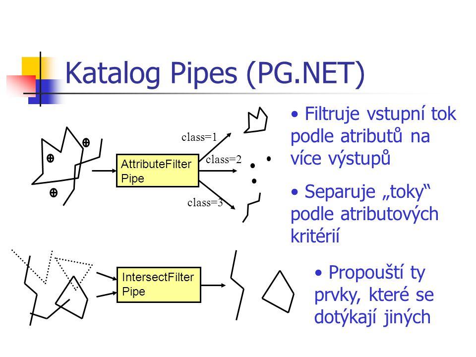 """Katalog Pipes (PG.NET) AttributeFilter Pipe class=1 class=2 class=3 Filtruje vstupní tok podle atributů na více výstupů Separuje """"toky"""" podle atributo"""