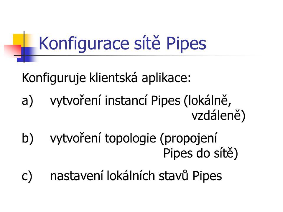Konfigurace sítě Pipes Konfiguruje klientská aplikace: a)vytvoření instancí Pipes (lokálně, vzdáleně) b)vytvoření topologie (propojení Pipes do sítě)