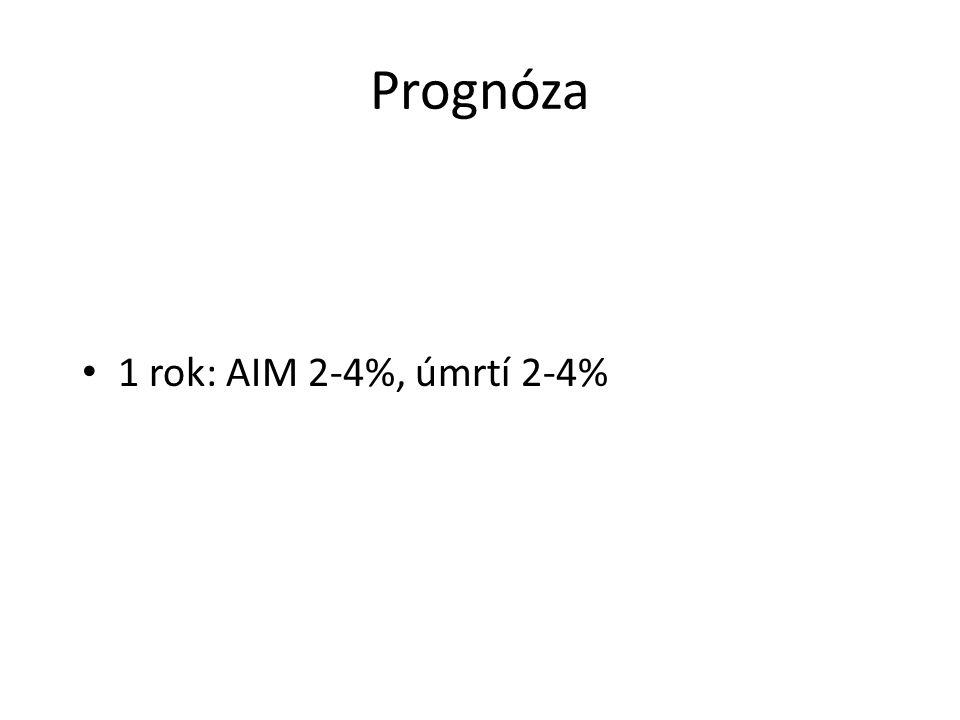 Prognóza 1 rok: AIM 2-4%, úmrtí 2-4%