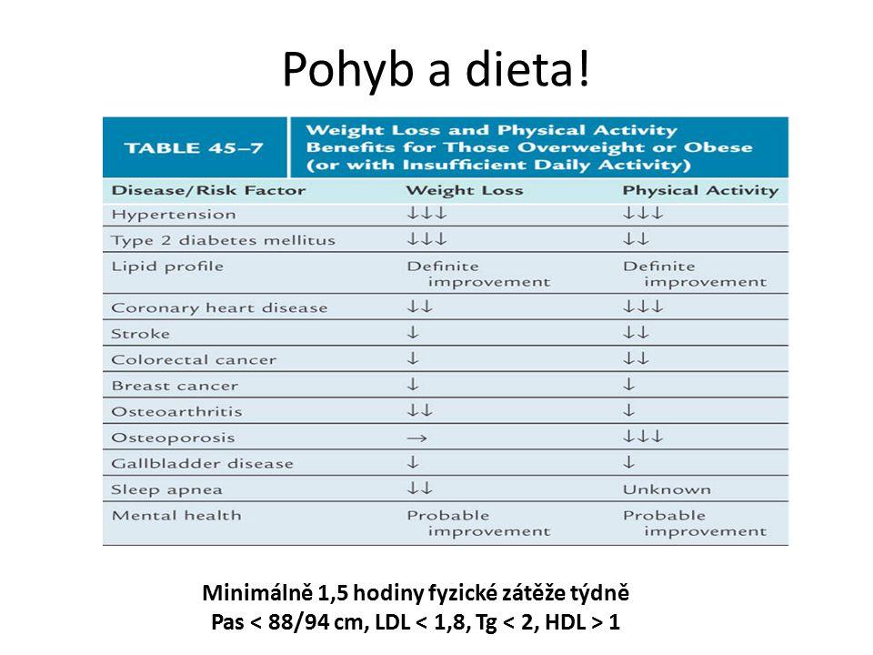 Pohyb a dieta! Minimálně 1,5 hodiny fyzické zátěže týdně Pas 1