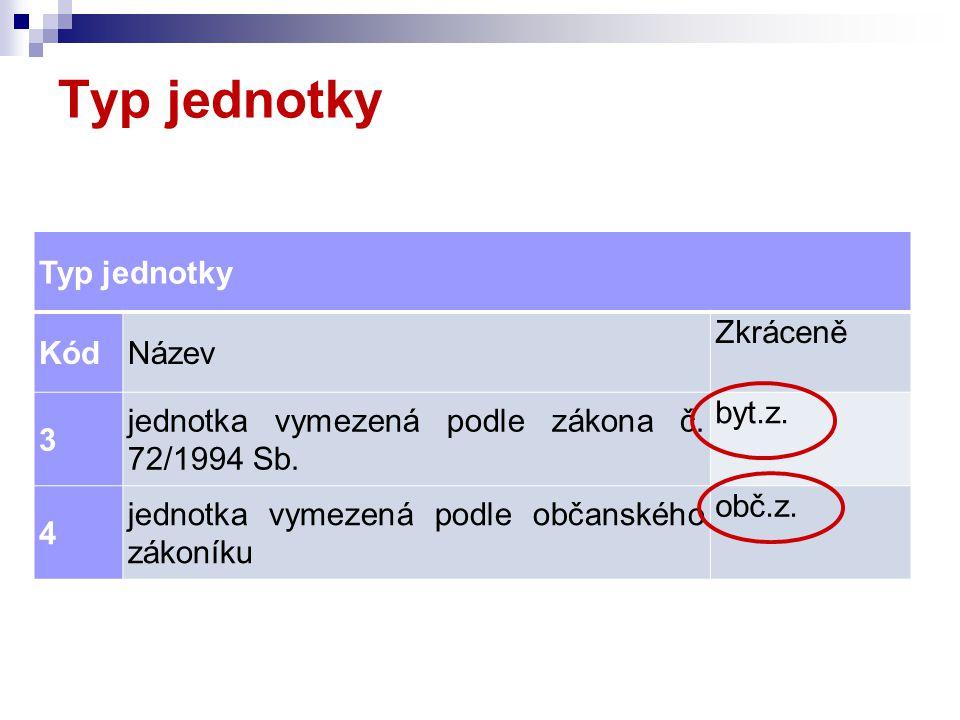 Typ jednotky KódNázev Zkráceně 3 jednotka vymezená podle zákona č. 72/1994 Sb. byt.z. 4 jednotka vymezená podle občanského zákoníku obč.z. Praha, 25.3