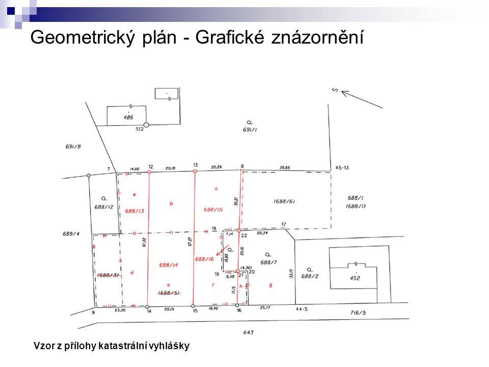 Geometrický plán - Grafické znázornění Vzor z přílohy katastrální vyhlášky