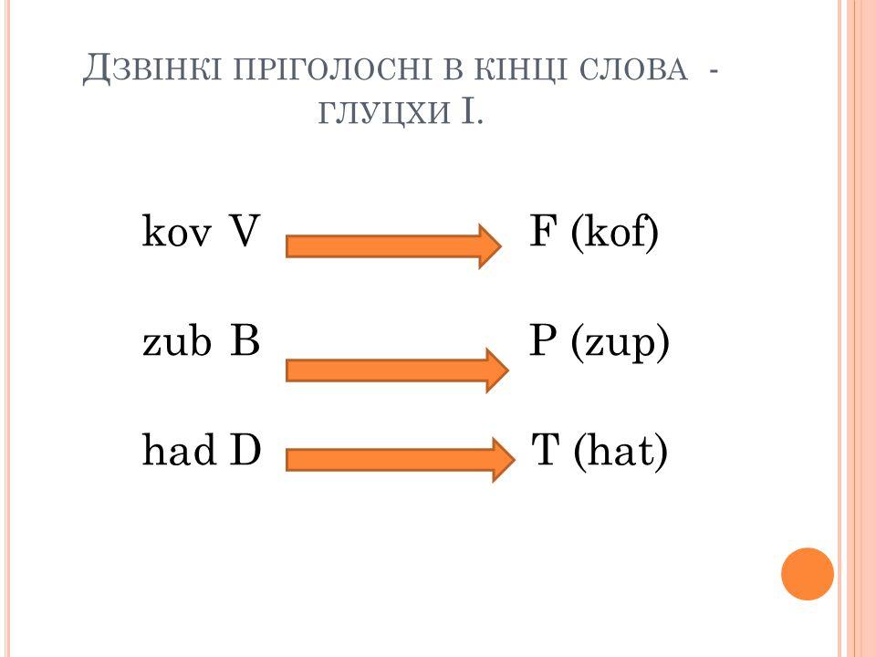 Д ЗВІНКІ ПРІГОЛОСНІ В КІНЦІ СЛОВА - ГЛУЦХИ I. kovV F (kof) zubB P (zup) hadD T (hat)