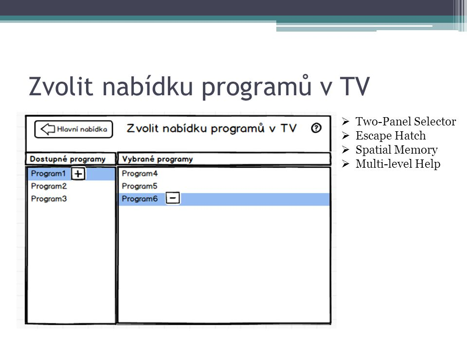 Zvolit nabídku programů v TV  Two-Panel Selector  Escape Hatch  Spatial Memory  Multi-level Help