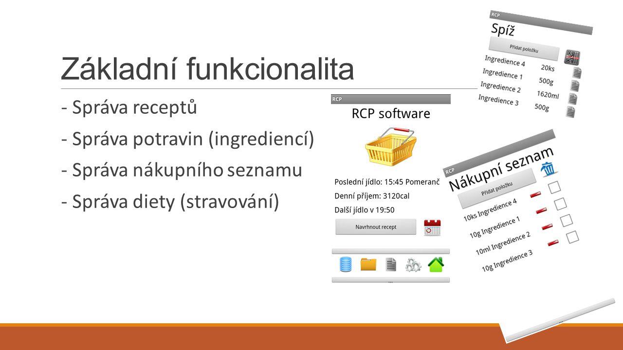 Základní funkcionalita - Správa receptů - Správa potravin (ingrediencí) - Správa nákupního seznamu - Správa diety (stravování)