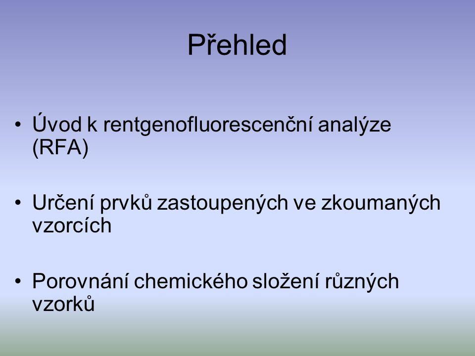 Přehled Úvod k rentgenofluorescenční analýze (RFA) Určení prvků zastoupených ve zkoumaných vzorcích Porovnání chemického složení různých vzorků