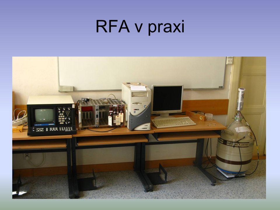 RFA v praxi
