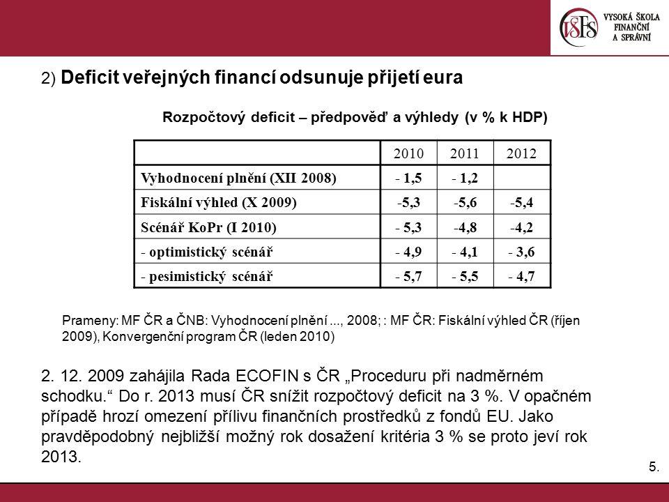 5.5. 2) Deficit veřejných financí odsunuje přijetí eura Rozpočtový deficit – předpověď a výhledy (v % k HDP) 201020112012 Vyhodnocení plnění (XII 2008