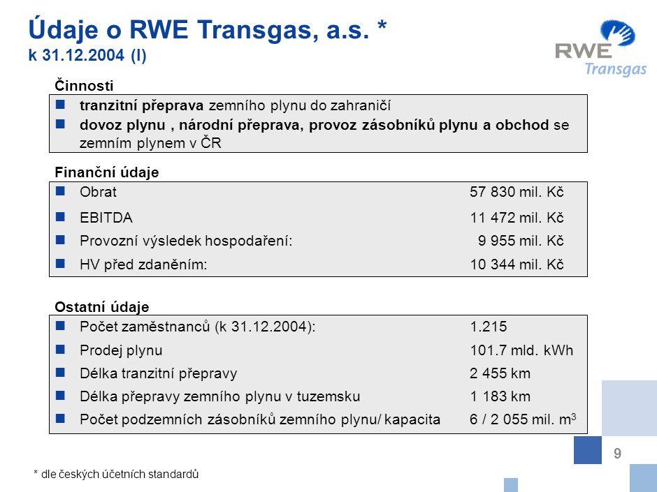9 Činnosti tranzitní přeprava zemního plynu do zahraničí dovoz plynu, národní přeprava, provoz zásobníků plynu a obchod se zemním plynem v ČR Obrat 57
