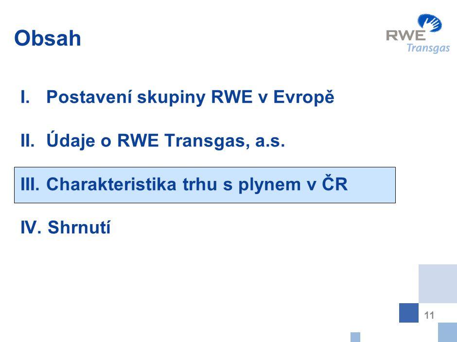 11 Obsah I. Postavení skupiny RWE v Evropě II. Údaje o RWE Transgas, a.s. III. Charakteristika trhu s plynem v ČR IV. Shrnutí