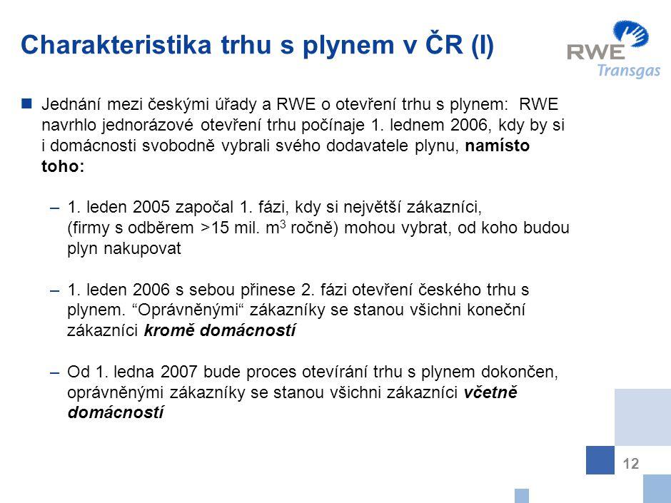 12 Charakteristika trhu s plynem v ČR (I) Jednání mezi českými úřady a RWE o otevření trhu s plynem: RWE navrhlo jednorázové otevření trhu počínaje 1.