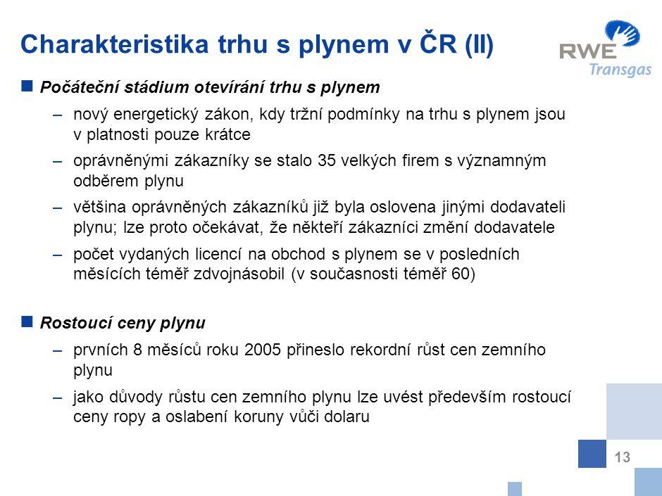13 Charakteristika trhu s plynem v ČR (II) Počáteční stádium otevírání trhu s plynem –nový energetický zákon, kdy tržní podmínky na trhu s plynem jsou