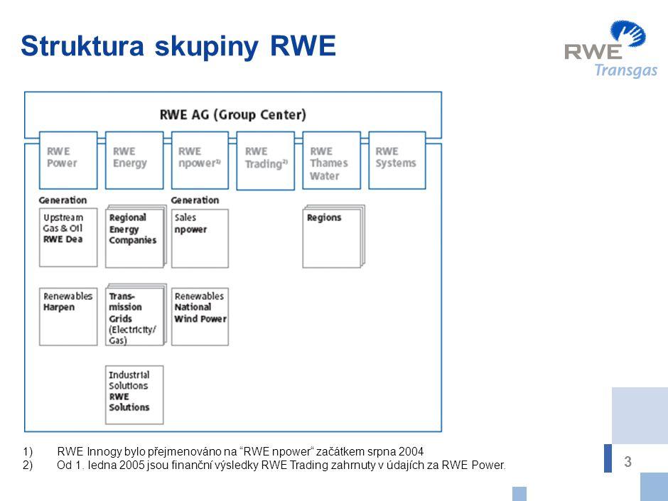 """3 Struktura skupiny RWE 1)RWE Innogy bylo přejmenováno na """"RWE npower"""" začátkem srpna 2004 2)Od 1. ledna 2005 jsou finanční výsledky RWE Trading zahrn"""